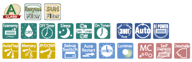 Функции моделей SRK20HG-S, SRK28HG-S, SRK40HG-S